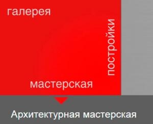 Громов и Пальцев ООО Творческая Архитектурная Мастерская
